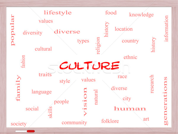 Culture Word Cloud Concept on a Whiteboard Stock photo © mybaitshop