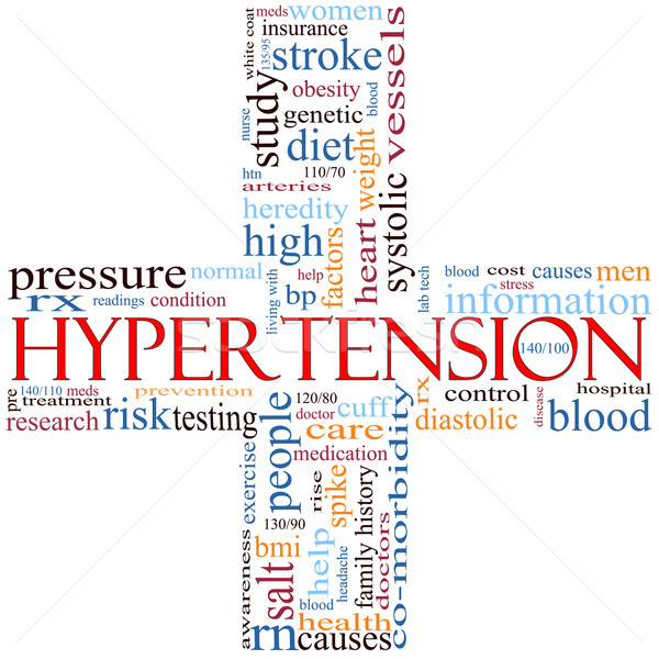 Hypertension cross word cloud Stock photo © mybaitshop