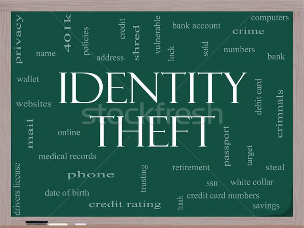 Kimlik hırsızlığı kelime bulutu tahta muhteşem gizlilik banka Stok fotoğraf © mybaitshop