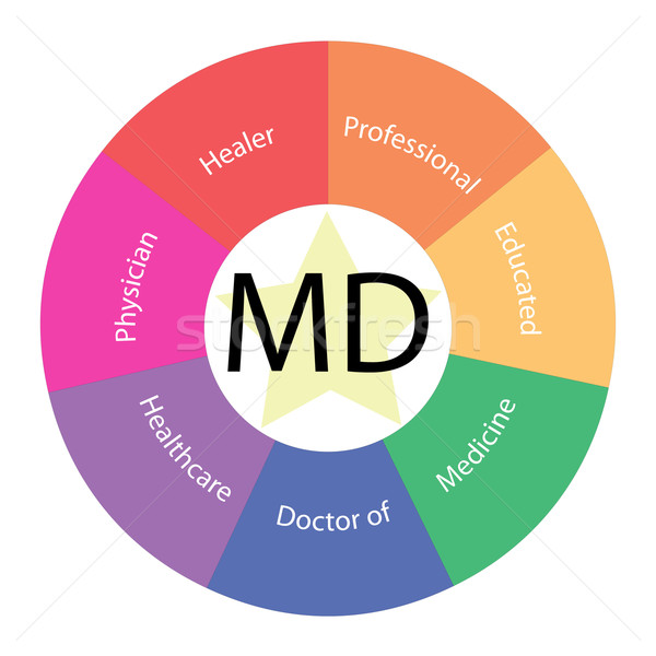 MD circular concept with colors and star Stock photo © mybaitshop