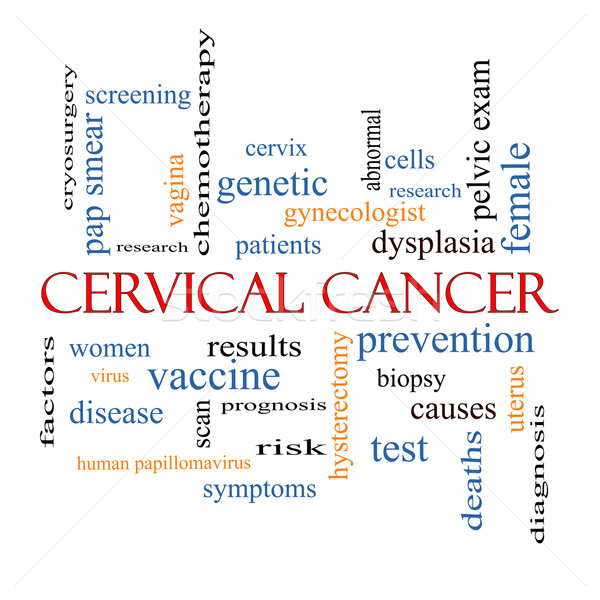Cervical Cancer Word Cloud Concept Stock photo © mybaitshop