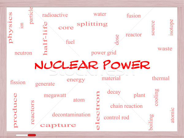 Nuclear Power Word Cloud Concept on a Whiteboard Stock photo © mybaitshop