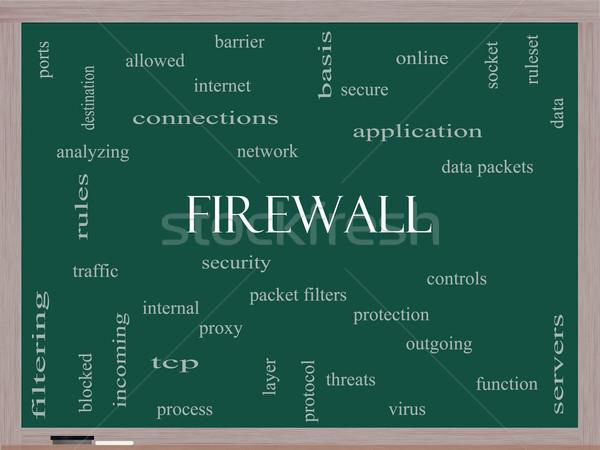 Firewall woordwolk Blackboard groot veiligheid netwerk Stockfoto © mybaitshop