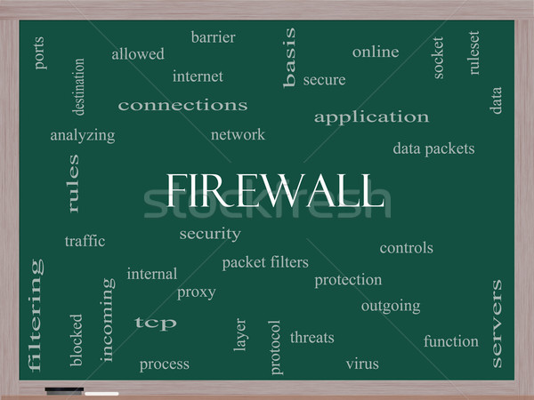 Firewall Word Cloud Concept on a Blackboard Stock photo © mybaitshop