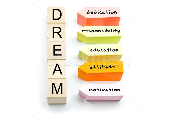 Dream acronym on blocks and sticky notes Stock photo © mybaitshop