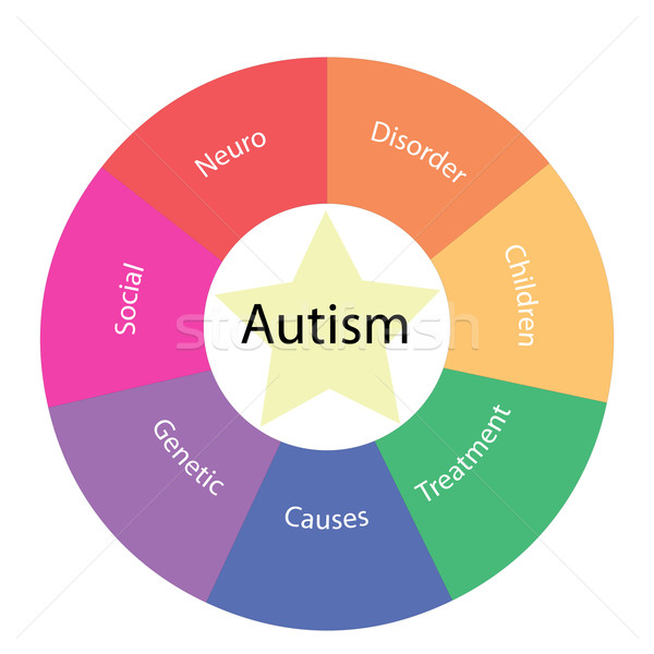 Autism circular concept with colors and star Stock photo © mybaitshop