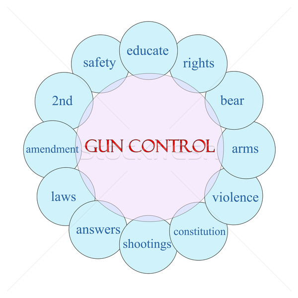 Gun Control Circular Word Concept Stock photo © mybaitshop
