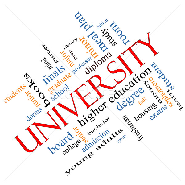 University Word Cloud Concept Angled Stock photo © mybaitshop