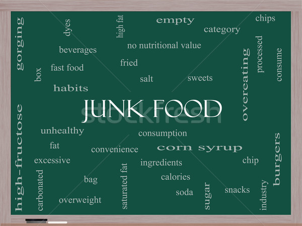 Junk Food Word Cloud Concept on a Blackboard Stock photo © mybaitshop