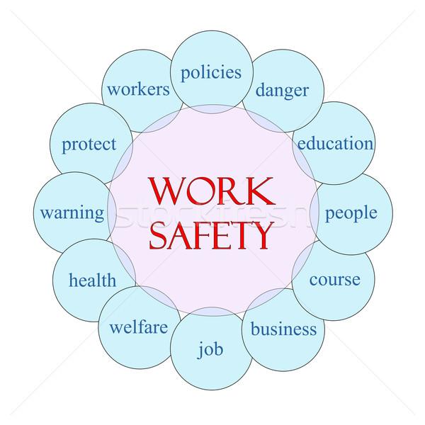 Work Safety Circular Word Concept Stock photo © mybaitshop