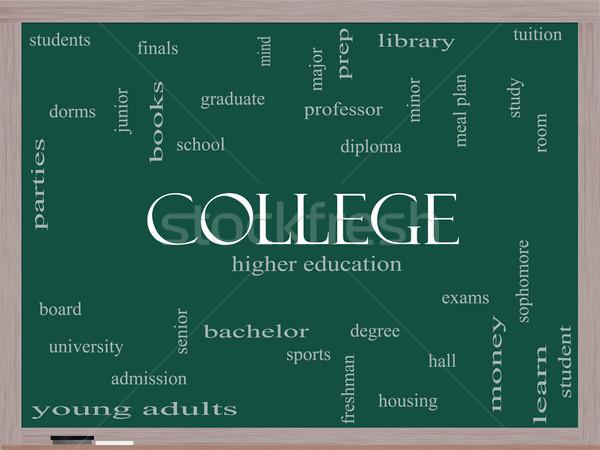 Főiskola szófelhő iskolatábla nagyszerű tandíj tanulás Stock fotó © mybaitshop