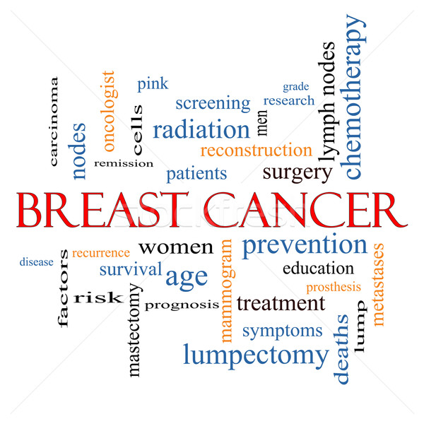 Breast Cancer Word Cloud Concept Stock photo © mybaitshop