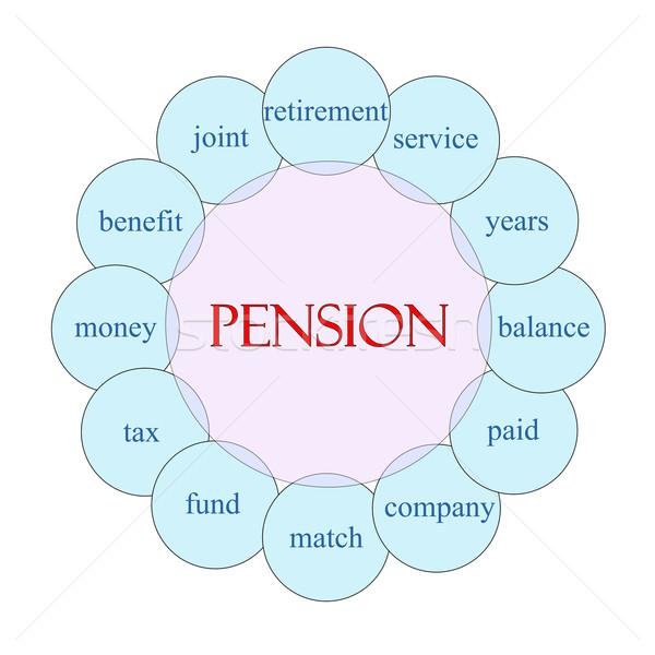 Pension Circular Word Concept Stock photo © mybaitshop