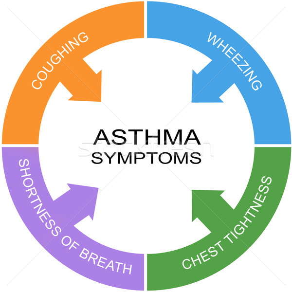 Asthma Symptoms Word Circle Concept Stock photo © mybaitshop