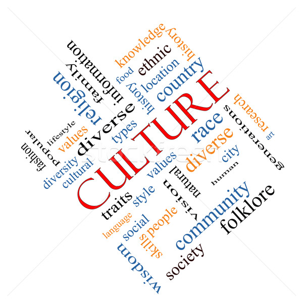 Culture Word Cloud Concept Angled Stock photo © mybaitshop