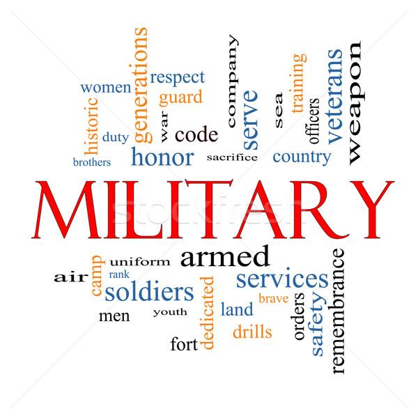 Military Word Cloud Concept Stock photo © mybaitshop