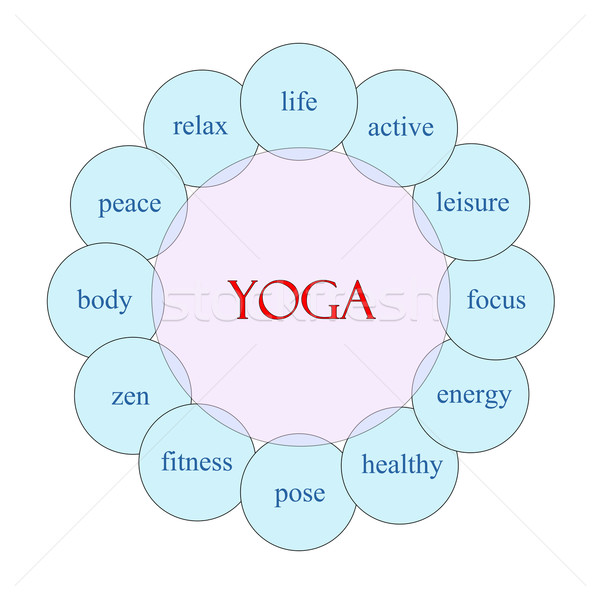 Yoga Circular Word Concept Stock photo © mybaitshop
