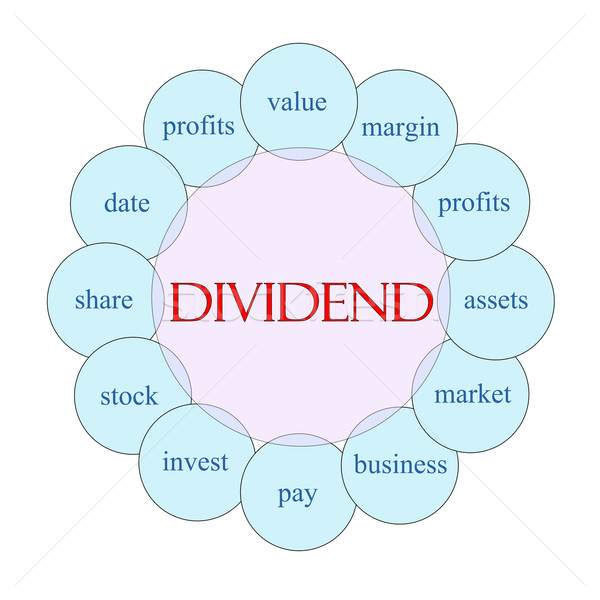 Dividend Circular Word Concept Stock photo © mybaitshop