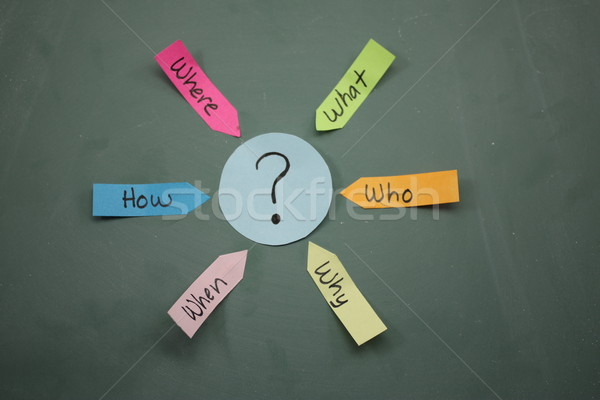 Who What Where When Why How Question Stock photo © mybaitshop