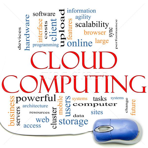 Cloud Computing Word Cloud and Mouse Stock photo © mybaitshop