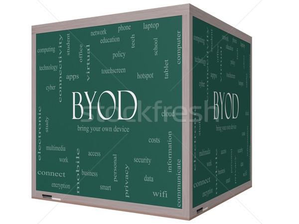 BYOD Word Cloud Concept on a 3D cube Blackboard Stock photo © mybaitshop