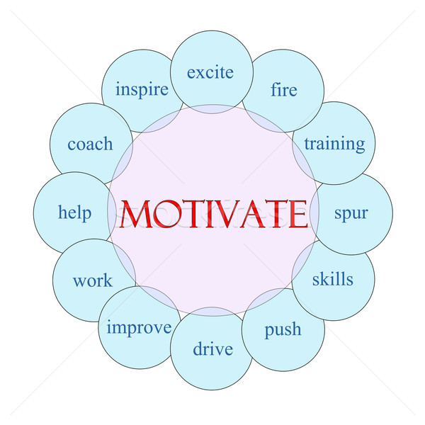 Motivate Circular Word Concept Stock photo © mybaitshop