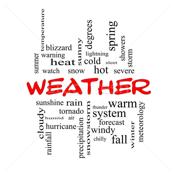 Weather Word Cloud Concept in red caps Stock photo © mybaitshop