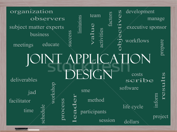 Joint Application Word Cloud Concept on a Blackboard Stock photo © mybaitshop