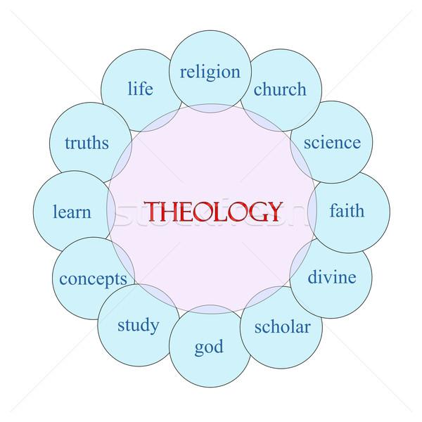 Teológia körkörös szó diagram rózsaszín kék Stock fotó © mybaitshop