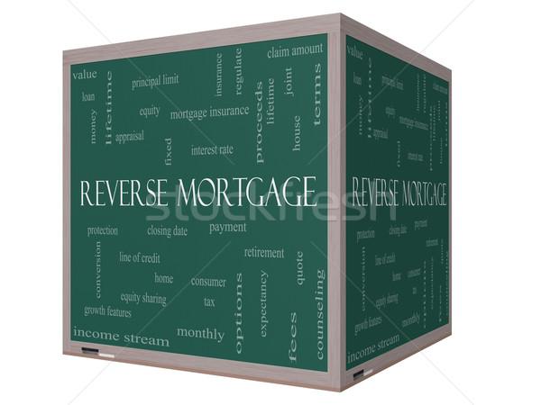 Hypotheek woordwolk 3D kubus Blackboard groot Stockfoto © mybaitshop