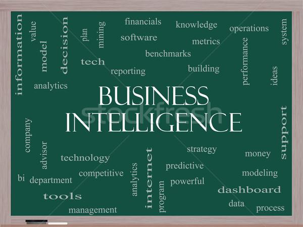 ビジネス インテリジェンス 言葉の雲 黒板 分析論 ストックフォト © mybaitshop