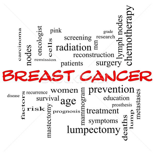 Rak piersi chmura słowo czerwony zapobieganie kobiet Zdjęcia stock © mybaitshop