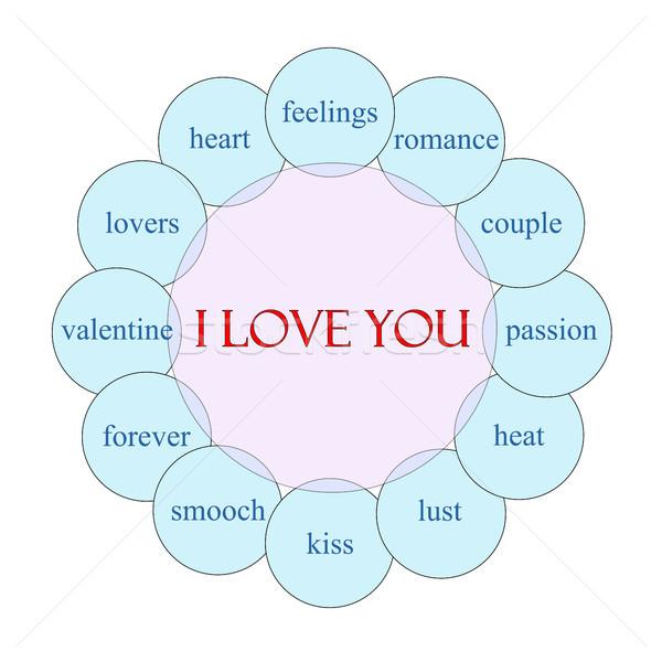 I Love You Circular Word Concept Stock photo © mybaitshop