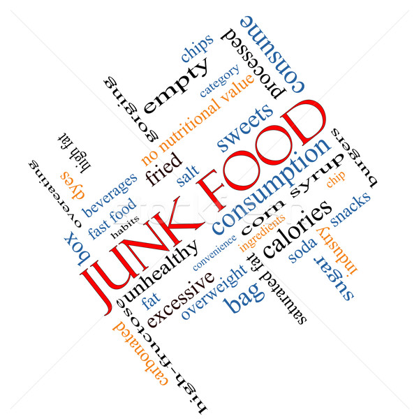 Junk Food Word Cloud Concept Angled Stock photo © mybaitshop