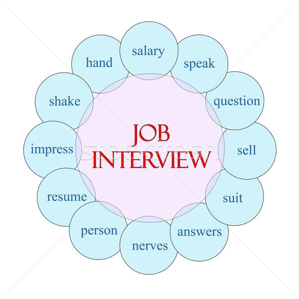 Job Interview Circular Word Concept Stock photo © mybaitshop