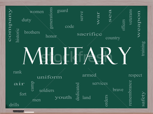 Military Word Cloud Concept on a Blackboard Stock photo © mybaitshop