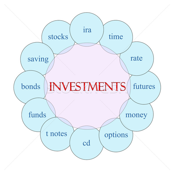 Investments Circular Word Concept Stock photo © mybaitshop