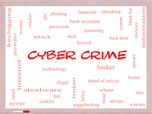 Cyber Crime Word Cloud Concept on a Whiteboard Stock photo © mybaitshop
