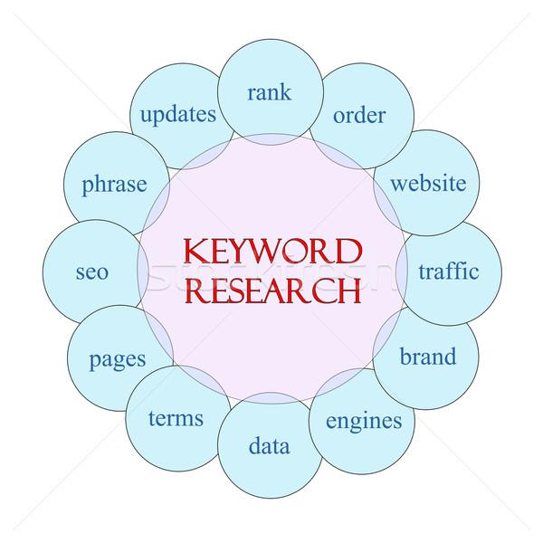 ключевое слово исследований слово диаграмма розовый Сток-фото © mybaitshop