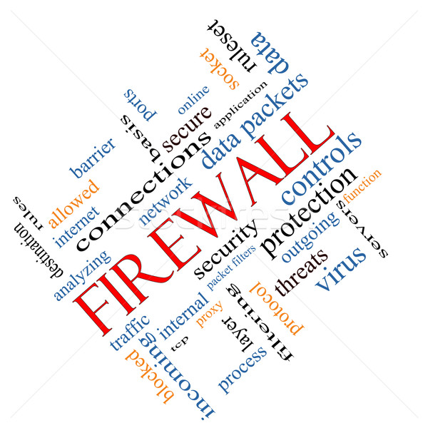 Firewall Word Cloud Concept Angled Stock photo © mybaitshop