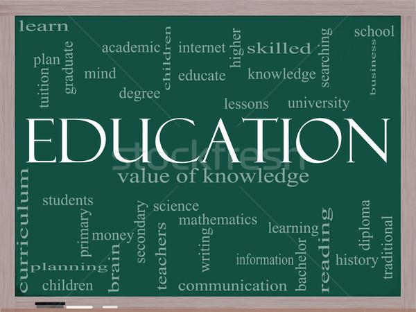 Education Word Cloud Concept on a blackboard Stock photo © mybaitshop