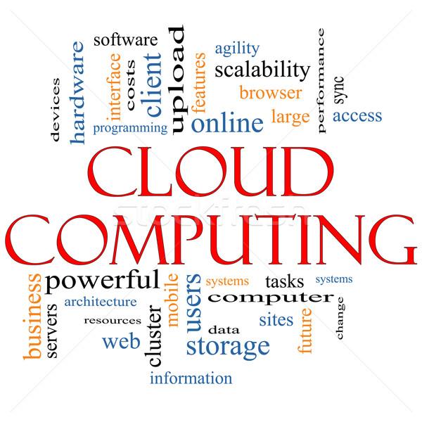 Cloud Computing Word Cloud Concept Stock photo © mybaitshop