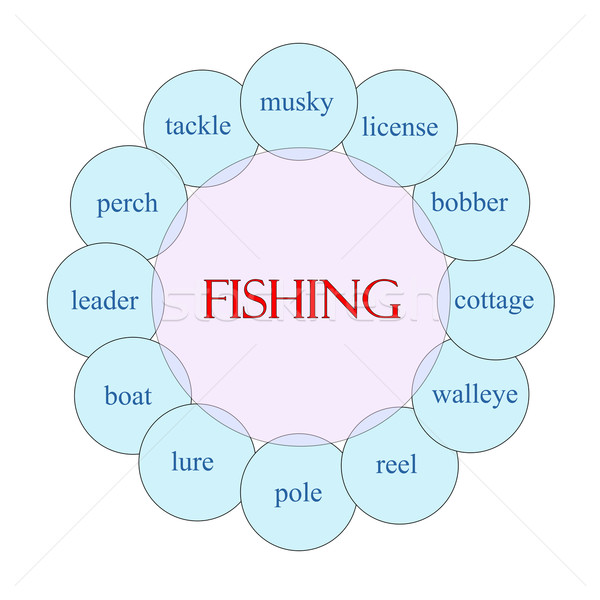 Fishing Circular Word Concept Stock photo © mybaitshop