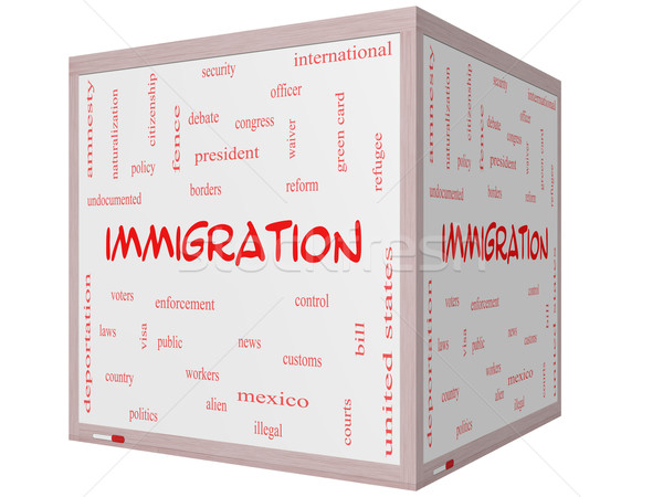 Immigration Word Cloud Concept on a 3D Whiteboard Stock photo © mybaitshop