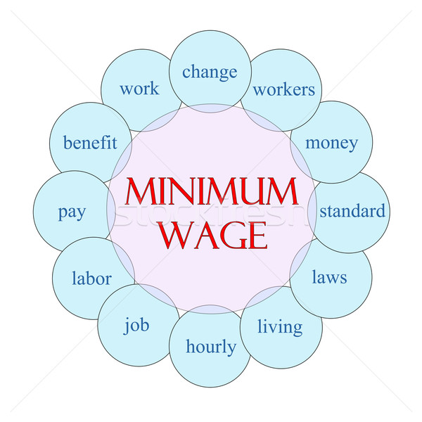 Minimum Wage Circular Word Concept Stock photo © mybaitshop