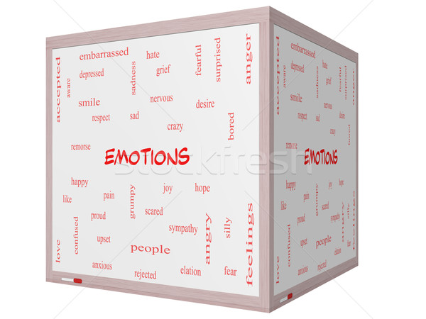 Emotions Word Cloud Concept on a 3D cube Whiteboard Stock photo © mybaitshop