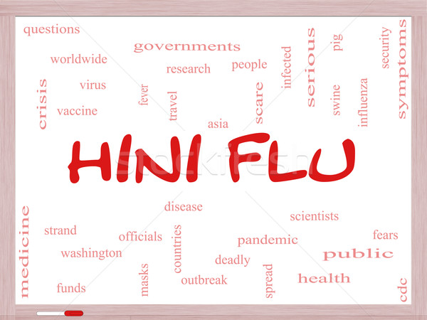 H1N1 Flu Word Cloud Concept on a Whiteboard Stock photo © mybaitshop