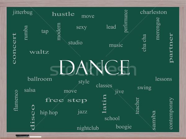 Dance Word Cloud Concept on a Blackboard Stock photo © mybaitshop