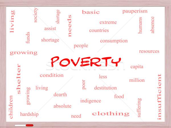 Ubóstwa chmura słowo ubogich warunek Zdjęcia stock © mybaitshop