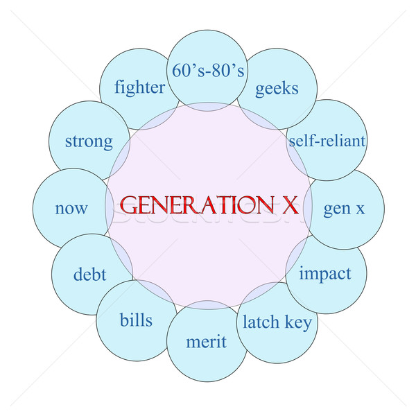 X-generáció körkörös szó diagram rózsaszín kék Stock fotó © mybaitshop